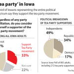The Tea Party in Iowa