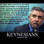 The Behavioral Economic Case Against Keynesianism