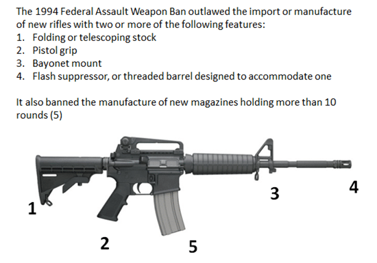 1994_Assault_Weapon_Ban