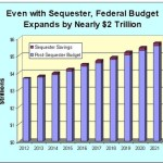 """We NEED """"Sequestration"""" And We Need It Now"""